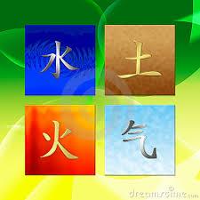 Chinese symbolen
