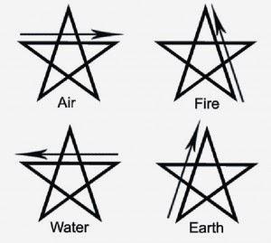 banishing-pentagrams-300x269